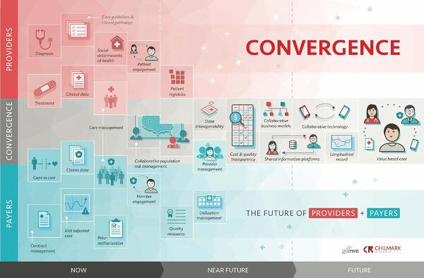 convergence_visual_with_logo-v2-smaller (1)